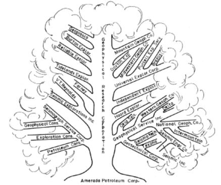 Amerada Tree